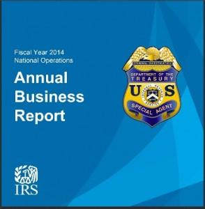 IRS Investigations Unit